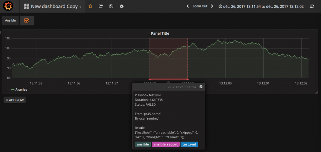 Grafana with a time range annotation